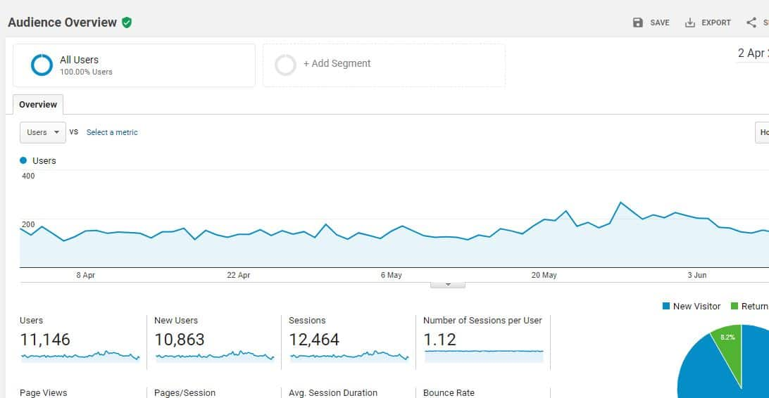 Real time analytics service