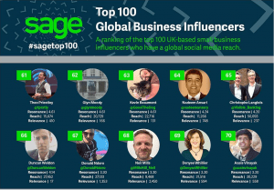 #SageTop100 Global Influencers