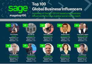 #SageTop100 Global Influencers