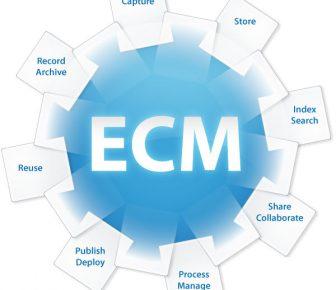 Enterprise Content Management System