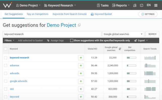 Keyword tool for SEO