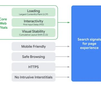 What is Google Page experience ranking