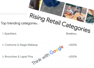 Rising Retail Categories