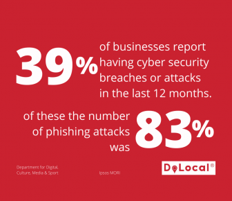 Cyber Security Breaches Survey 2021